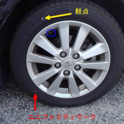 タイヤにある黄色い丸と赤い丸